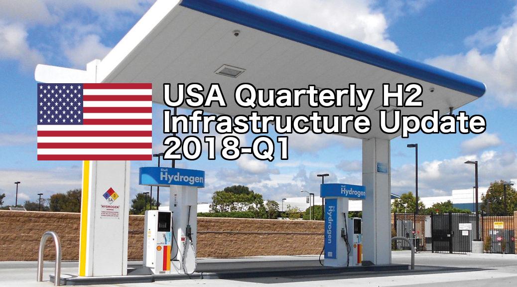 USA Quarterly H2 Infrastructure Update 2018-Q1